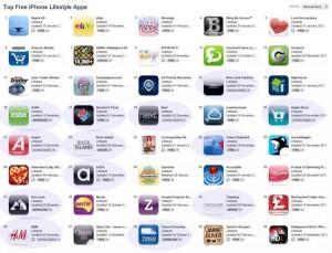 App Store英国区排名前40的免费应用(淡蓝色底为实体零售企业的应用)